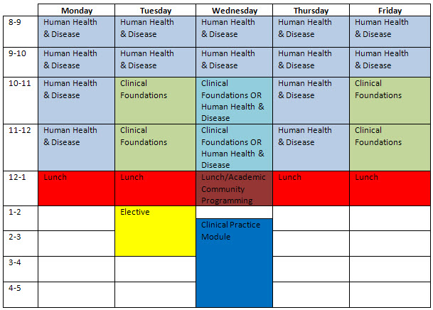 Preclerkship Quarters Schedule